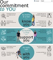 See our commitment
